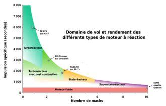 Les differents types de plan dune dissertation