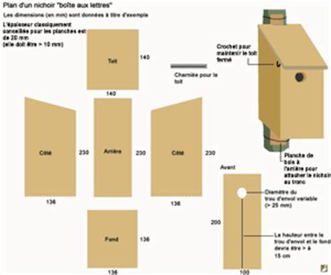 Les plans types dune dissertation en SES